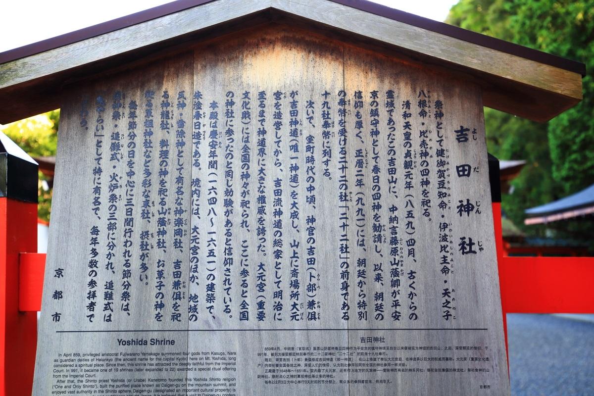 吉田神社の説明
