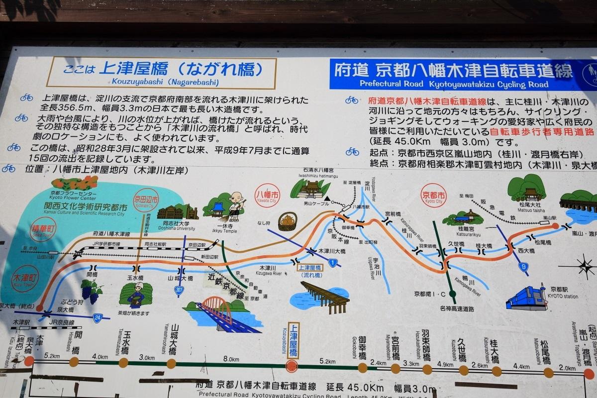 八幡の流れ橋(上津屋橋)の説明